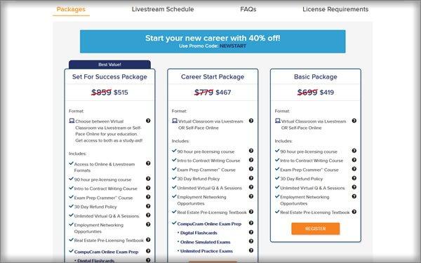 Arizona School Of Real Estate Pricing