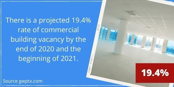 19.4% rate of commercial building vacancy