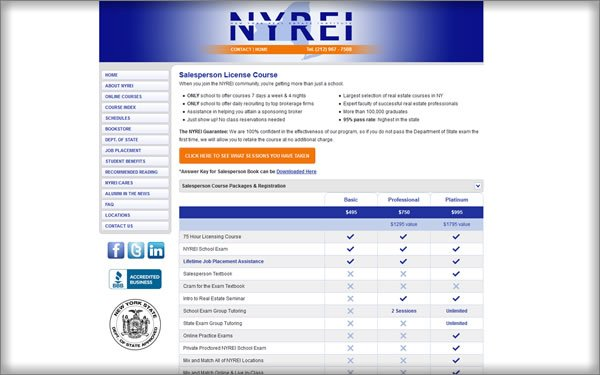 Overview Of New York Real Estate Institute